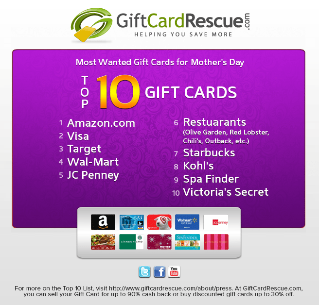 e2bd047179be Top 10 Gift Cards For Mom - Saving You Dinero